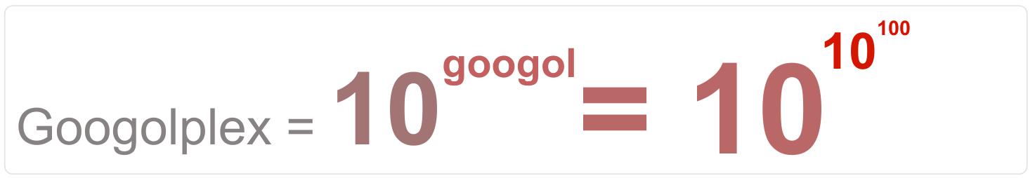 Googlo